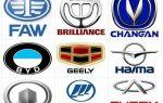 Китайские марки автомобилей