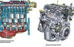В чем отличие дизельного двигателя от бензинового