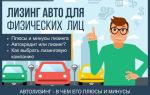 Условия лизинга для физических лиц на автомобиль